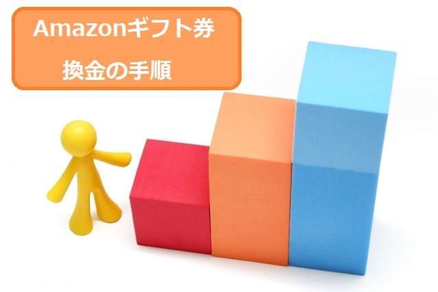 Amazonギフト券の換金手順