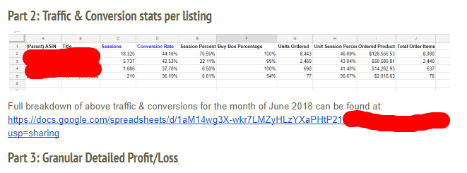Traffic and conversion stats per listing