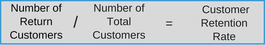 metrics for commerce