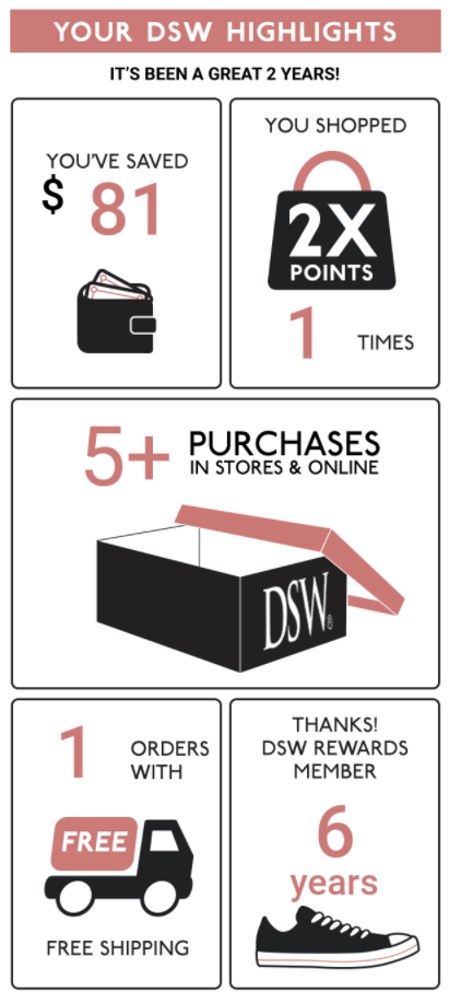 designer loyalty programme
