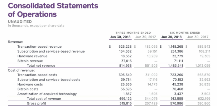 Quarterly report - Q2 | Source: Twitter