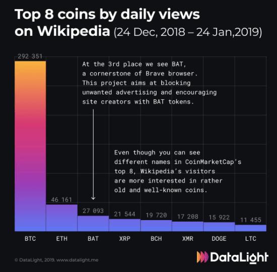 Source: DataLight Twitter