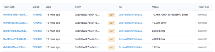Wallet address transferred from | Source: EtherScan