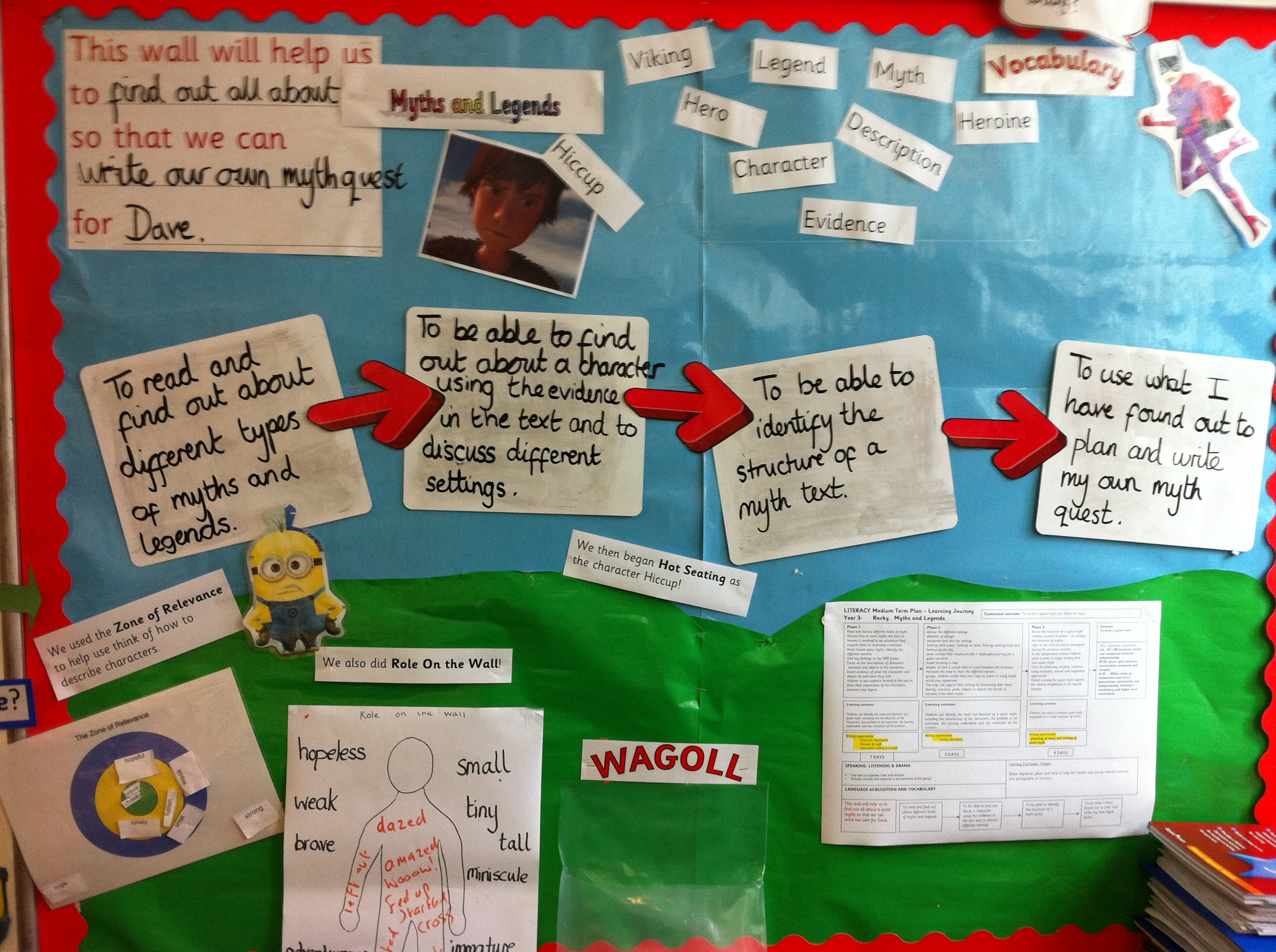 Jolly Phonics Wall Display
