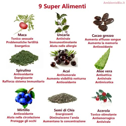super alimenti