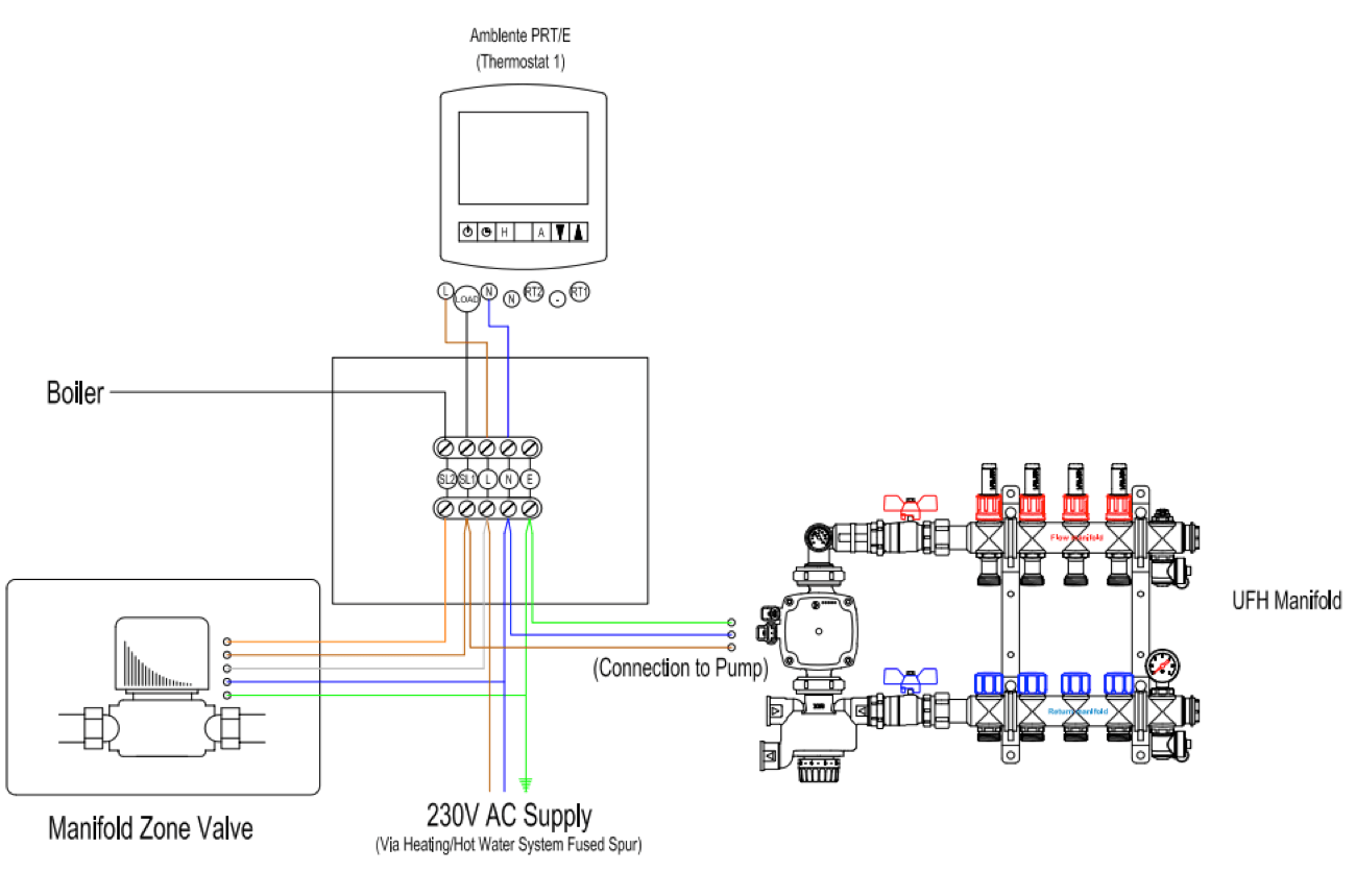 here is an example of the wiring diagram for a single zone manifold with a  prt