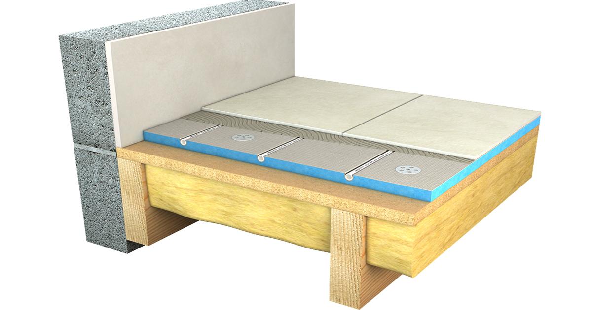 ambiente underfloor heating