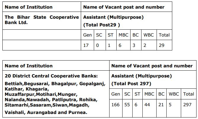 THE BIHAR STATE CO-OPARATIVE BANK RECRUITMENT Assistant
