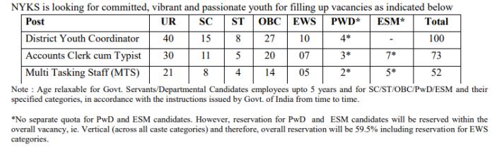 nyks recruitment 2019 vacancies