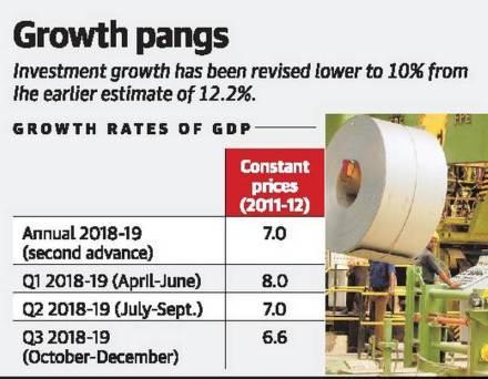 GDP growth slows again in third quarter