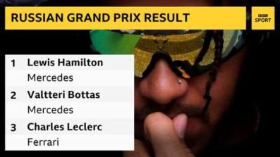 Russian GP: Lewis Hamilton won