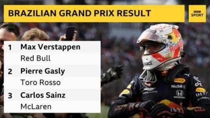 Brazilian GP: Max Verstappen won