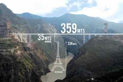 Chenab bridge: World's highest rail bridge by Indian Railways to connect Kashmir to rest of India by 2021