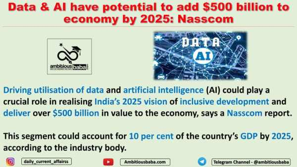 ♦Data & AI have potential to add $500 billion to economy by 2025: Nasscom