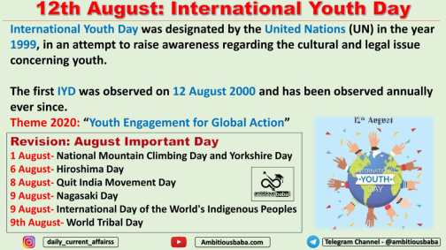 12th August: International Youth Day