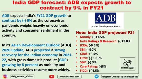 India GDP forecast: ADB expects growth to contract by 9% in FY21