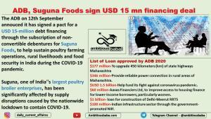 ADB, Suguna Foods sign USD 15 mn financing deal
