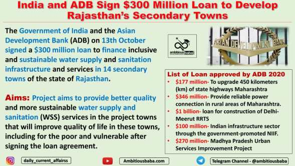 India and ADB Sign $300 Million Loan to Develop Rajasthan's Secondary Towns