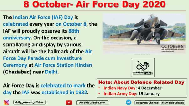 8 October- Air Force Day 2020