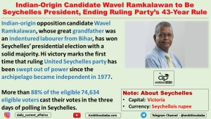 Indian-Origin Candidate Wavel Ramkalawan to Be Seychelles President, Ending Ruling Party's 43-Year Rule