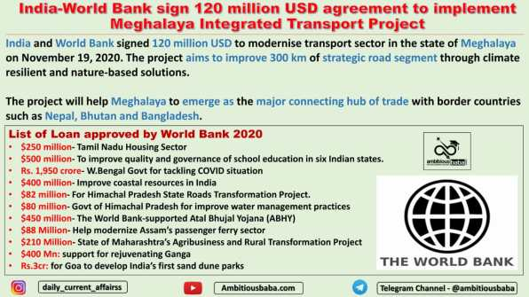 India-World Bank sign 120 million USD agreement to implement Meghalaya Integrated Transport Project