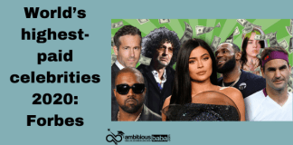 World's highest-paid celebrities 2020: Forbes