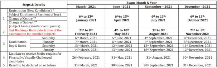 iii exam calendar