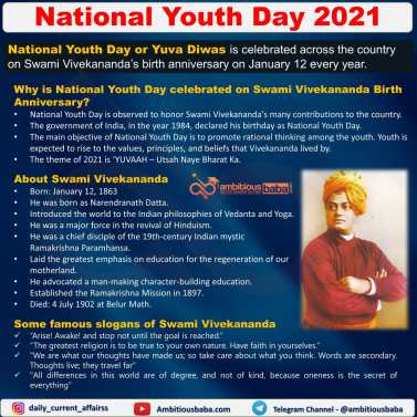 12th January: National Youth Day 2021