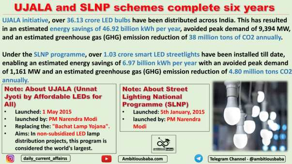 UJALA and SLNP schemes complete six years