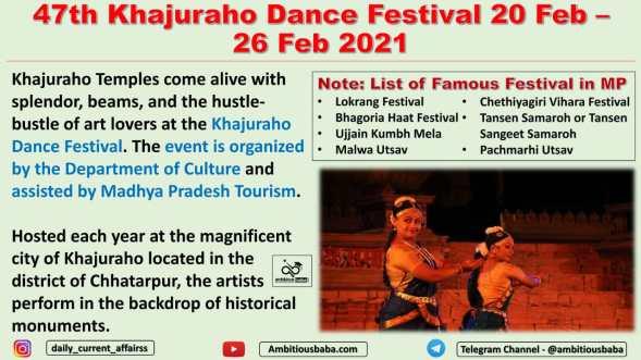 47th Khajuraho Dance Festival 20 Feb – 26 Feb 2021