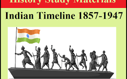 1857 to 1947 history of India