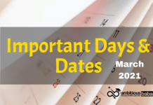 Important National and International Days in March 2021