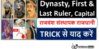 List of Dynasty his Founder and Capitals