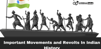 Important Movements and Revolts In Indian History pdf