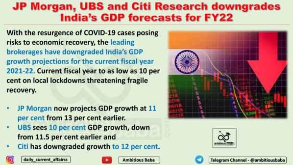 JP Morgan, UBS and Citi Research downgrades India's GDP forecasts for FY22