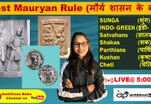 Post Mauryan Rule (मौर्य शासन के बाद)