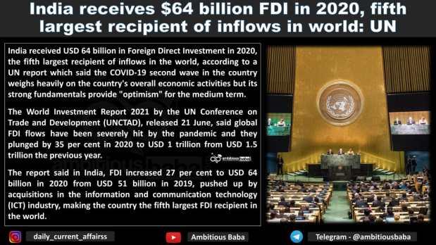India receives $64 billion FDI in 2020, fifth largest recipient of inflows in world: UN