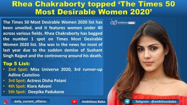 Rhea Chakraborty topped 'The Times 50 Most Desirable Women 2020'