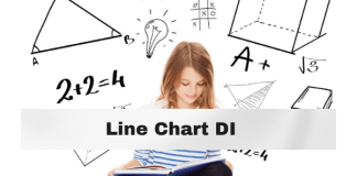 Line Chart DI Questions and Answers