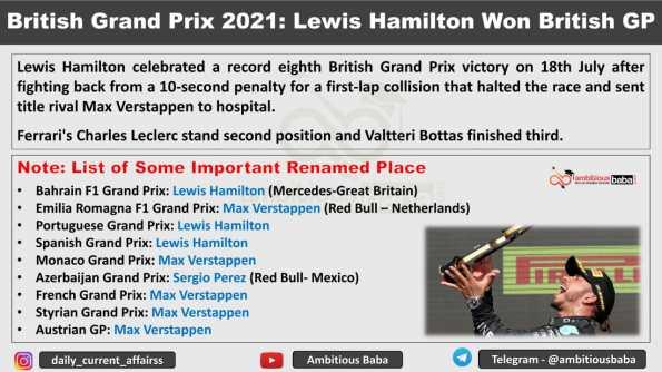 British Grand Prix 2021: Lewis Hamilton Won British GP
