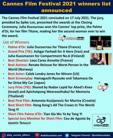 Cannes Film Festival 2021 winners list announced