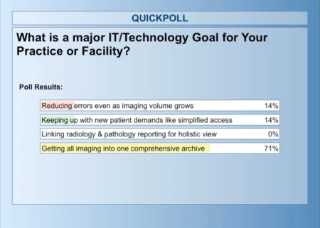 Poll Question: What is a major IT/Technology goal for your practice or facility?