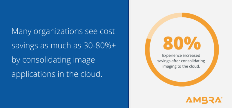 Many organizations see cost savings as much as 30-80%+ by consolidating image applications in the cloud.