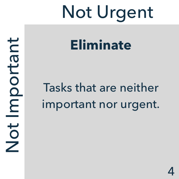 Not urgent and not important, eliminate