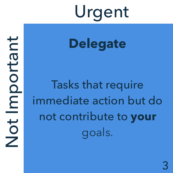 not urgent yet important, delegate