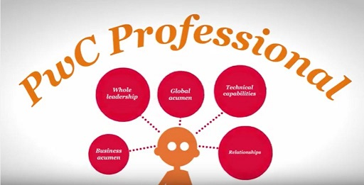 PwC leads professional services sector in Global Brand Index