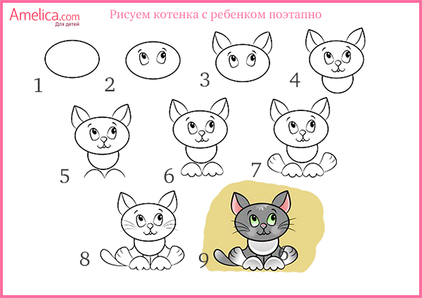 Como desenhar um gato com um lápis