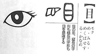 yeux - kanji