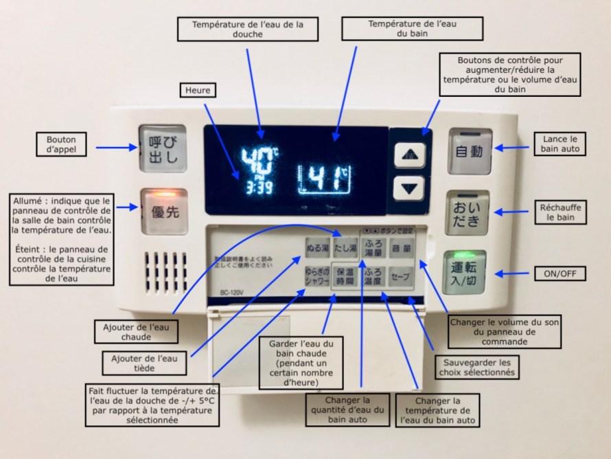 Bathroom_control panel
