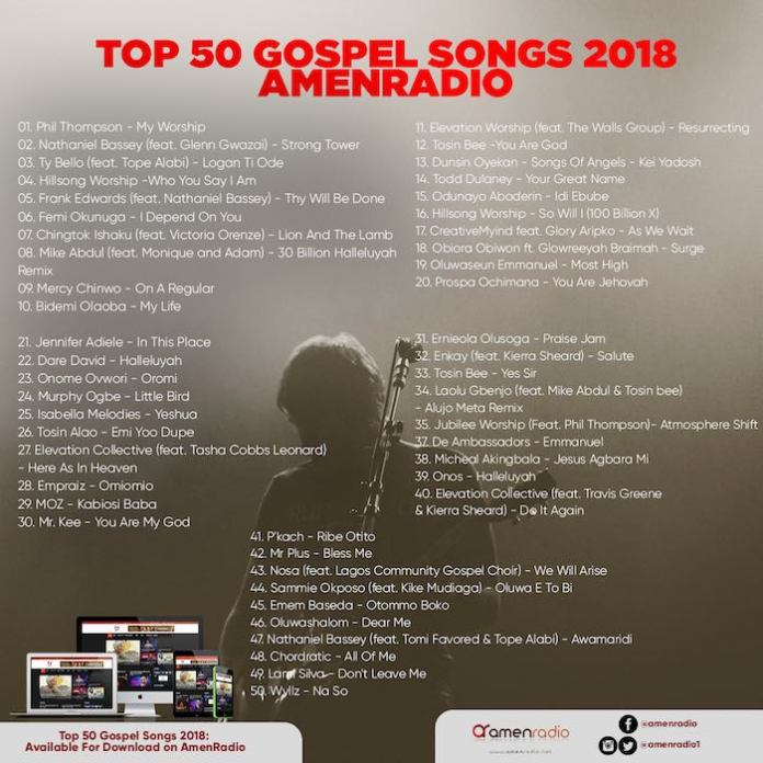 Gospel Music: Top 50 Gospel Songs 2018 That Shook The Gospel Music Scene | AmenRadio.net
